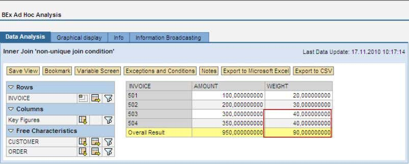 a = order  f001 = invoice BWA/SQL statement for bookmark Bookmark (without cache) with correct