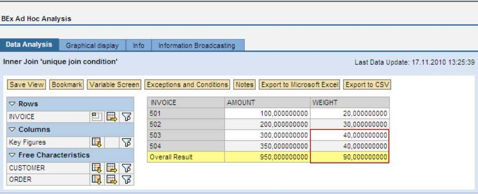 New with SAP NetWeaver BW 7.30 and BW Accelerator 7.20? Drill-down on invoice – result line