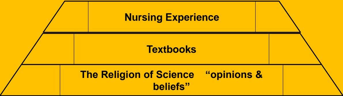 "Nursing Experience Textbooks The Religion of Science beliefs"" ""opinions &"