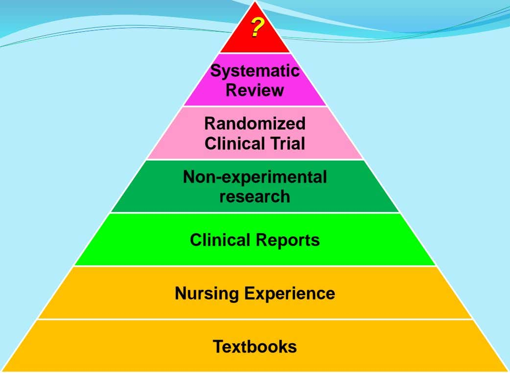 ? Systematic Review Randomized Clinical Trial Non-experimental research Clinical Reports Nursing Experience