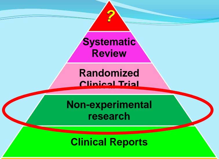 ? Systematic Review Randomized Clinical Trial Non-experimental research Clinical Reports