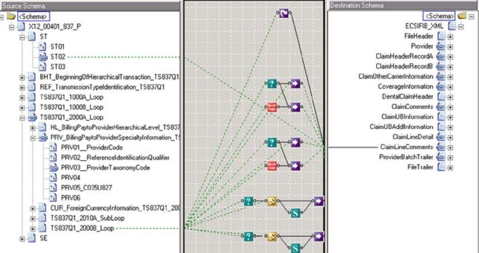 intermediary structure and the final ECSIF flat file structure. Figure 4-6. The First Map - 837P