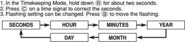 1. In the Timekeeping Mode, hold down R for about two seconds. 2. Press C