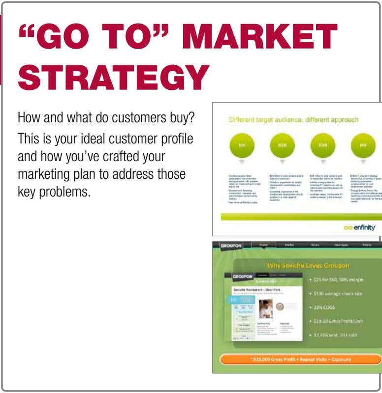 """gO tO"" Market strategy How and what do customers buy? This is your ideal customer profile"