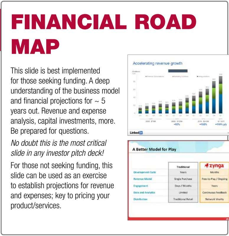 Financial rOaD MaP This slide is best implemented for those seeking funding. A deep understanding of