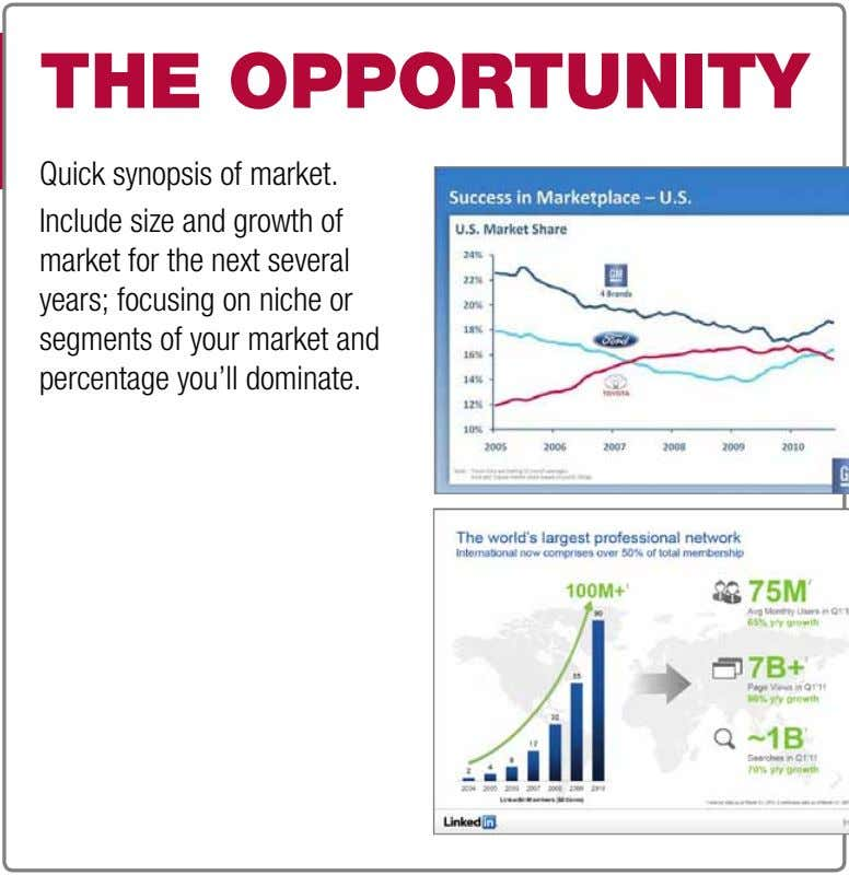 the OPPOrtUnity Quick synopsis of market. Include size and growth of market for the next several