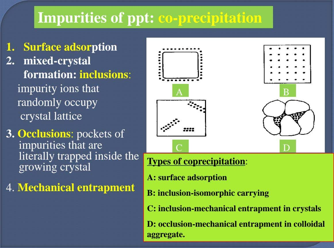 Impurities of ppt: co-precipitation 1. 2. Surface adsorption mixed-crystal formation: inclusions: impurity ions that