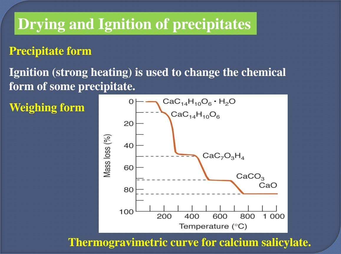 Drying and Ignition of precipitates Precipitate form Ignition (strong heating) is used to change the