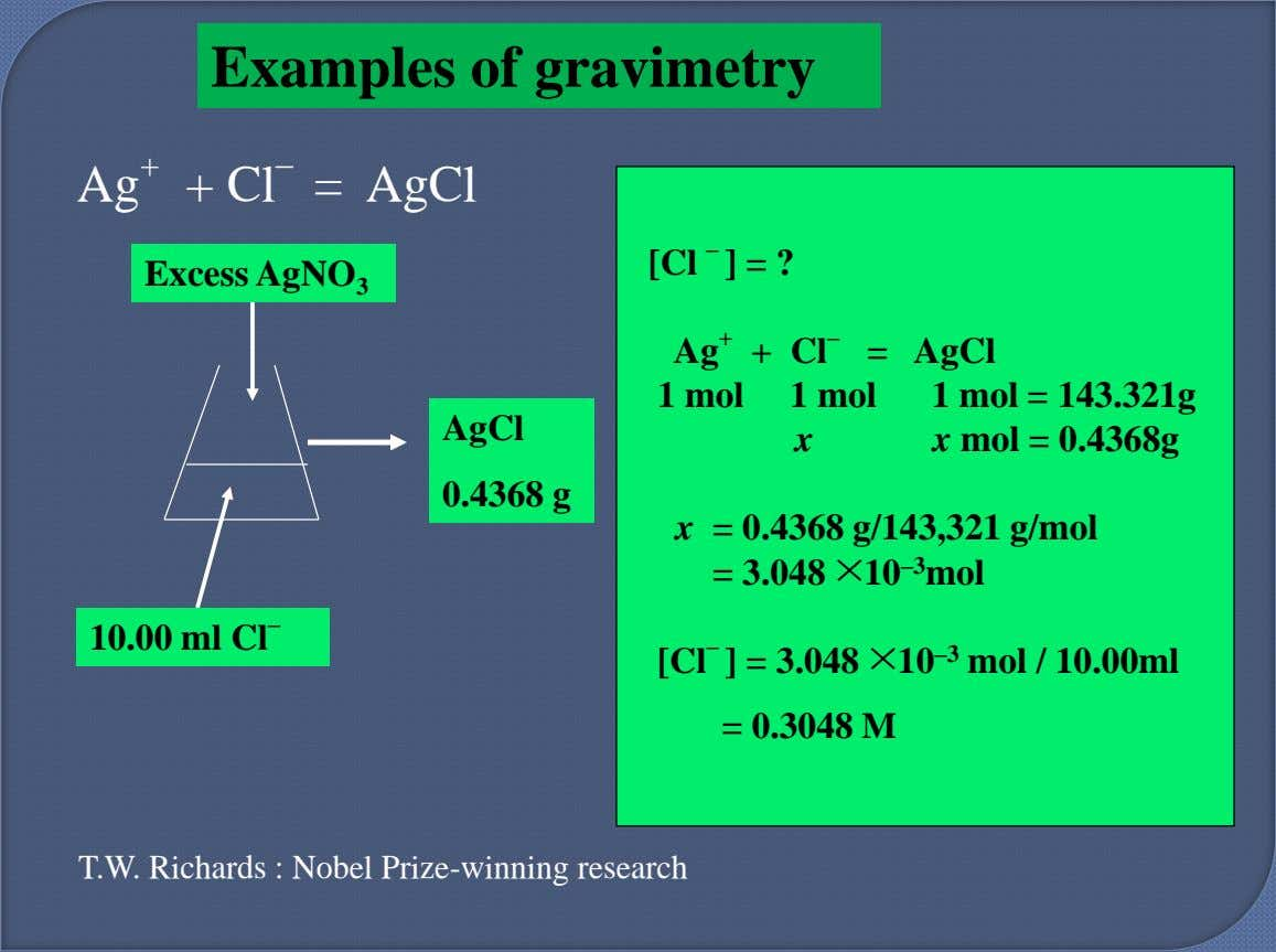 Examples of gravimetry Ag + + Cl – = AgCl [Cl – ] = ?