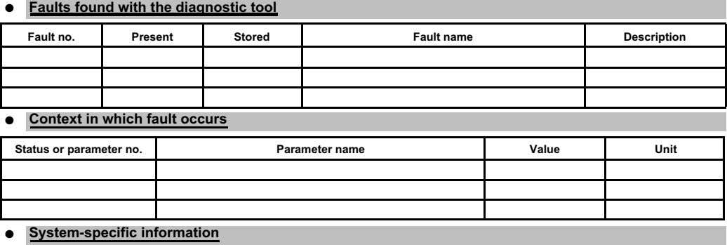 ● Faults found with the diagnostic tool Fault no. Present Stored Fault name Description ●