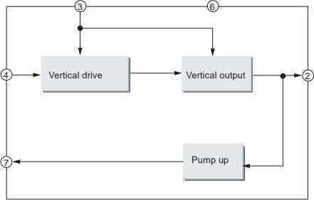 3 6 4 Vertical drive Vertical output 2 Pump up 7