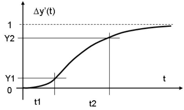 2013 Lecture 5 Figure 3: Two-Point Method the following way T = 1 . 5( t