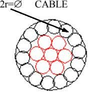 2r=∅ CABLE