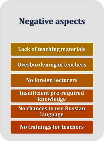 Negative aspects Lack of teaching materials Overburdening of teachers No foreign lecturers Insufficient pre-required knowledge No