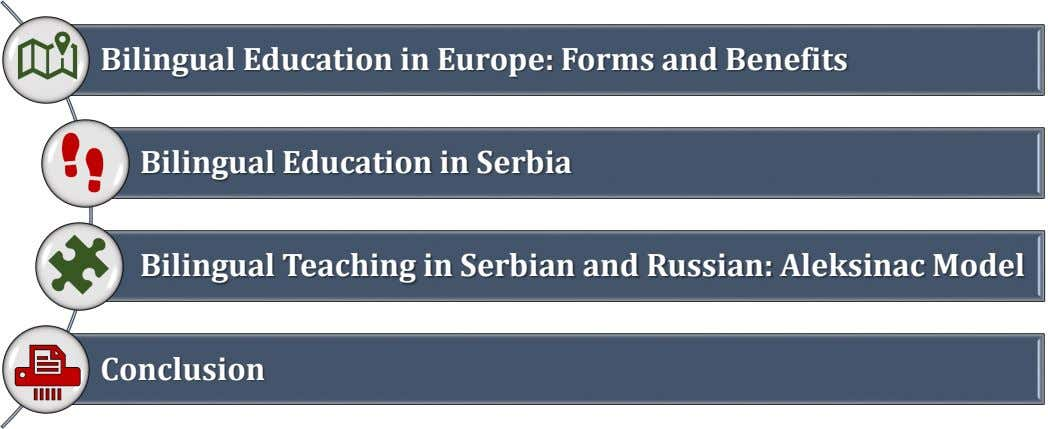 Bilingual Education in Europe: Forms and Benefits Bilingual Education in Serbia Bilingual Teaching in Serbian and