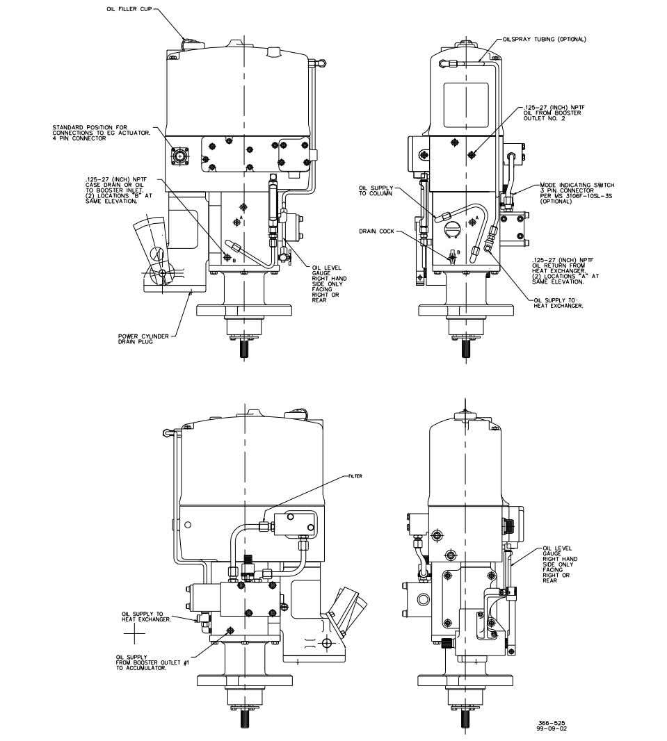 PG-EG Integral EG Actuator for PG Governors Manual 36637 Figure 1-3. PGA/PGG-EG Governor Co nnections (with