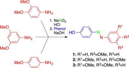 Laboratory Experiment Scheme 1. Synthesis of Azo-Stilbenoids student group synthesizes one proposed compound. After