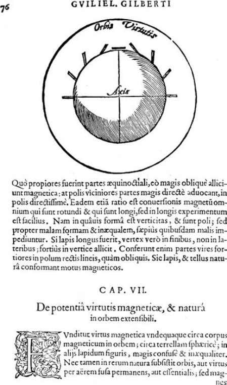 "44 Forces in Physics Figure 3.2: A figure from Gilbert's De Magnete show- ing the ""influence"""