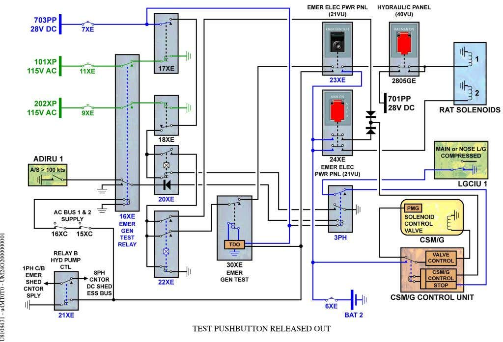 TEST PUSHBUTTON RELEASED OUT U8108431 - u4MT0T0 - UM24O2000000001
