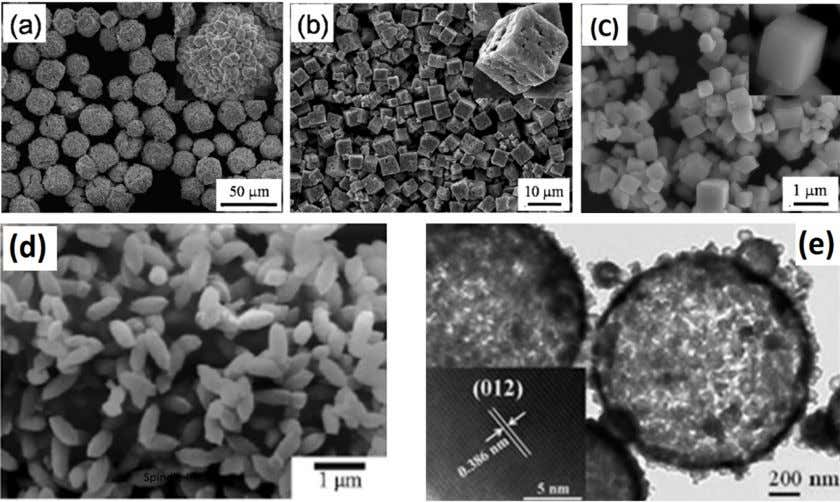 J Adv Ceram 2015, 4 (3): 159–182 161 Fig. 1 SEM images of BFO particle photocatalysts