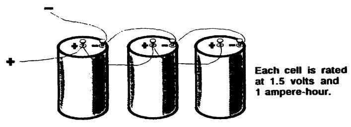 When cells are connected in series to form a battery as shown below, the cell voltages