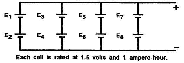 By using the electrical symbol for cells, the method of connecting cells to form a battery