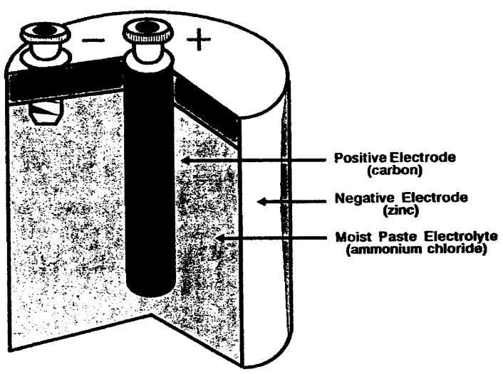11. From the example below, fill in the blanks. a. The anode is the electrode. ______________________