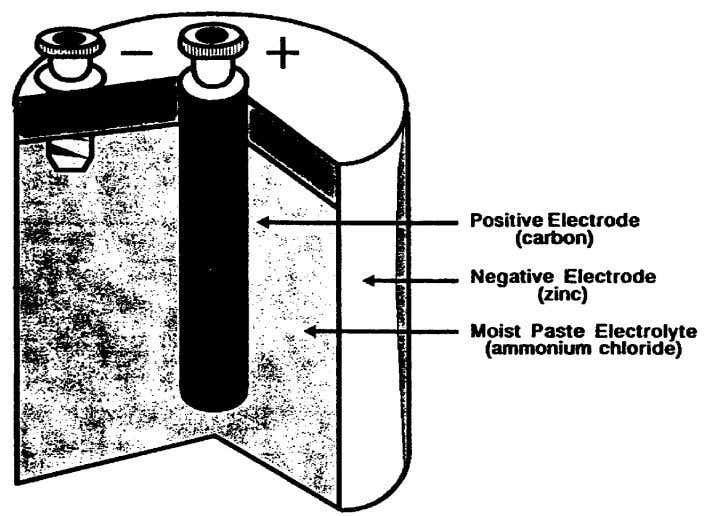 Another example of a primary cell is shown below. This cell has a positive electrode that