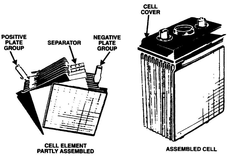 An example of a secondary cell is shown in the drawings below. The positive electrode is