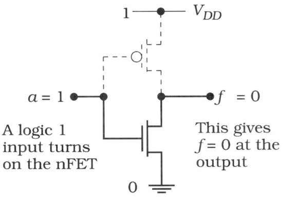 produces a NOT operation acting on the input variables Figure 2.42 Origin of the inverting characteristic