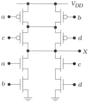 Structured Logic Design (4/4) (a) AOI circuit (b) OAI circuit Figure 2.48 Complete CMOS AOI and