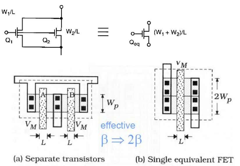 • Parallel Transistors • increases effective W