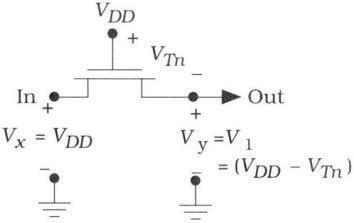 pass a voltage in the range [0, V 1 ] » (a) Logic 0 transfer (b)