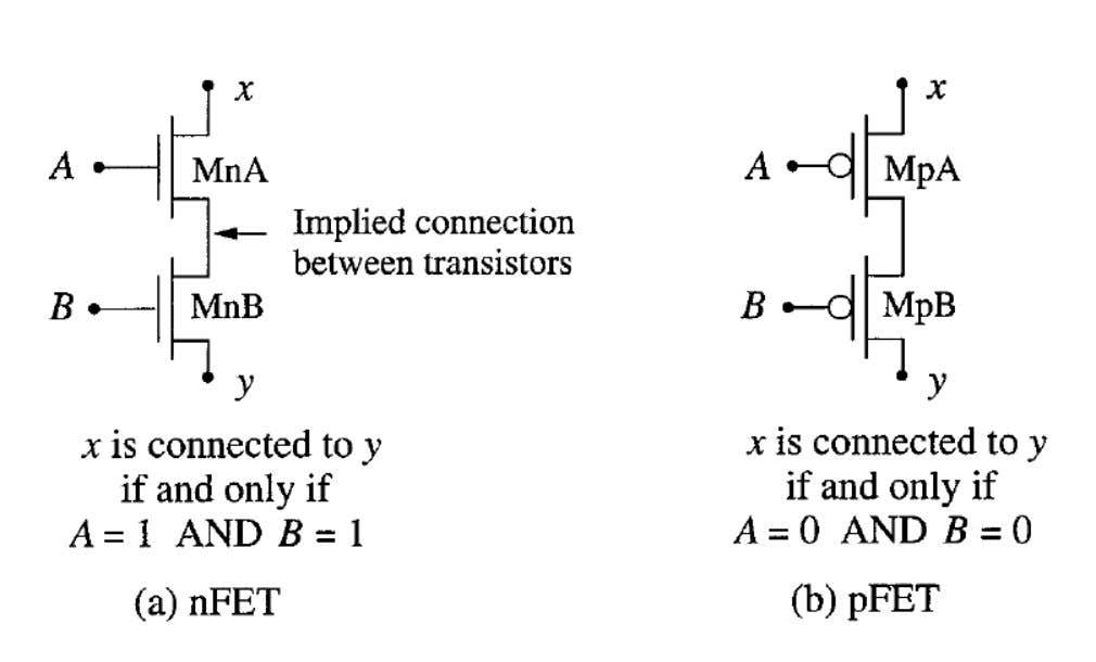 Series connected MOSFETS