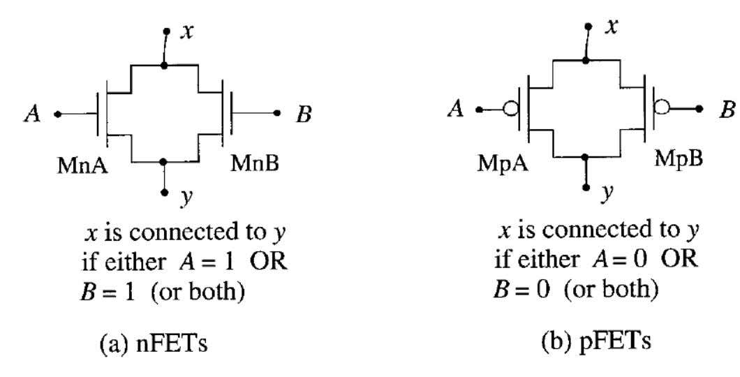 Parallel Connected MOSFETS
