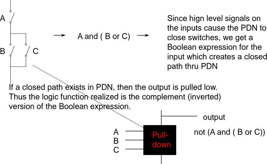 A Since hign level signals on the inputs cause the PDN to A and (