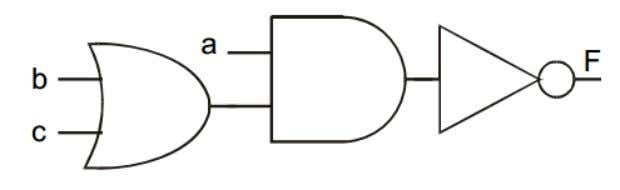 Construct a CMOS logic gate to implement the function: F = a • (b + c)