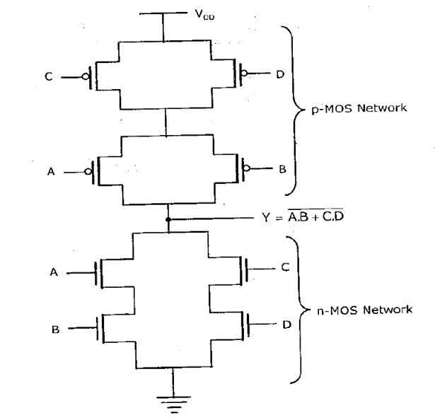 CMOS implementation for Y