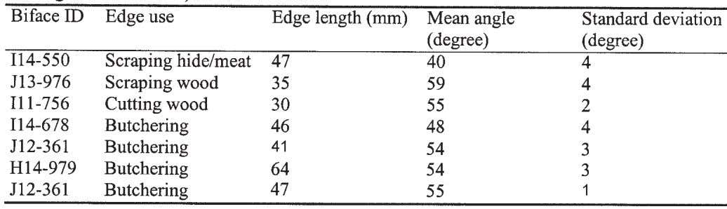 which T able 6.2 Angle Variation Along Each Used Edge (2 measur ements done on each