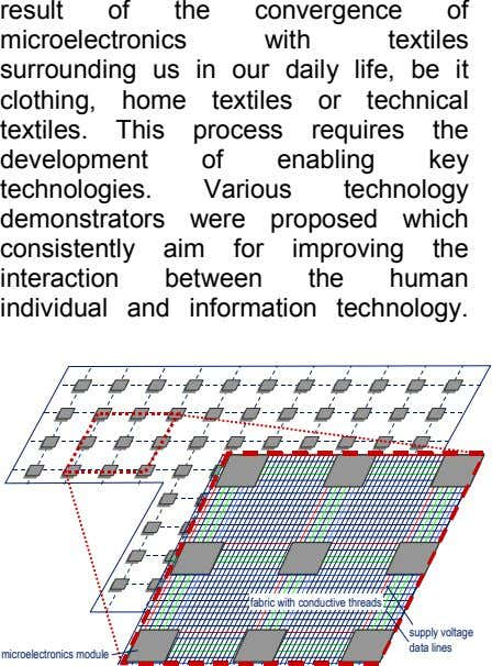 result of the convergence of microelectronics with textiles surrounding us in our daily life, be