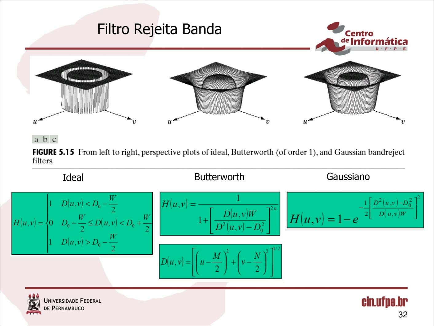 Filtro Rejeita Banda Ideal Butterworth Gaussiano 32