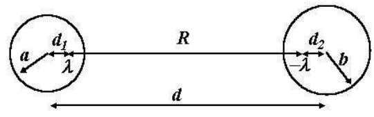 1 , and whose radius is a R e V ′ 2 V ′ e −