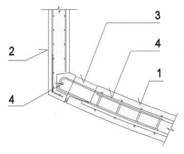 Details between Window Unit with Supporting Wall Fig. 2.6 – Detail C 1. 3. 2. PC