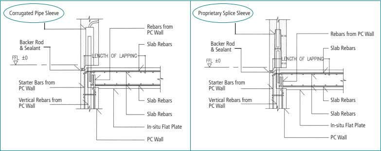 Corrugated Pipe Sleeve Proprietary Splice Sleeve Rebars from PC Wall Rebars from PC Wall Backer