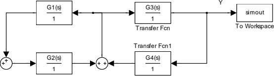 Y G1(s) G3(s) simout 1 1 To Workspace Transfer Fcn Transfer Fcn1 G2(s) G4(s) 1