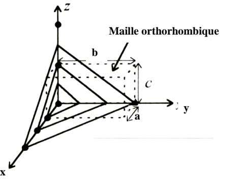 Maille orthorhombique b y a x