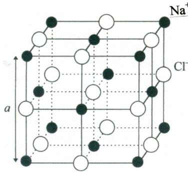 NaCl * Description de la structure Origine sur l'anion Origine sur le cation Figure III-4: Maille