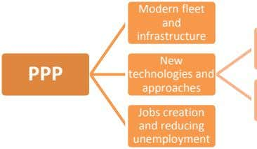 Modern fleet and infrastructure New PPP technologies and approaches Jobs creation and reducing unemployment