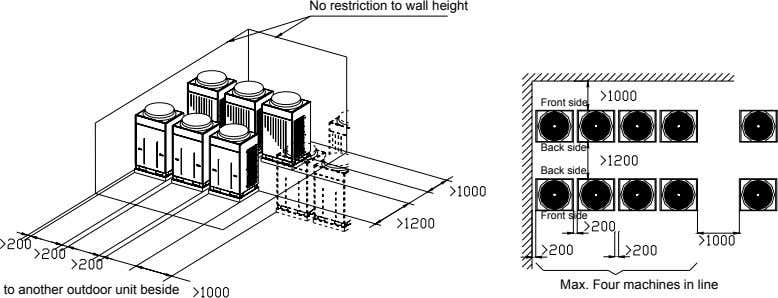 No restriction to wall height Front side Back side Back side Front side Max. Four
