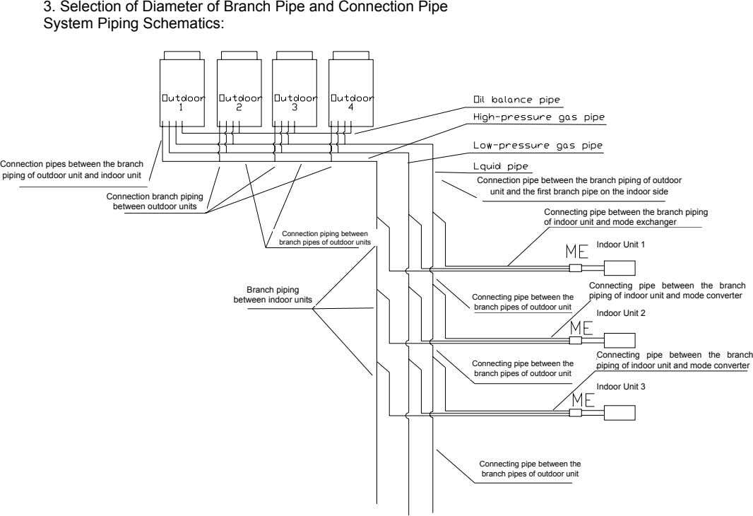 3. Selection of Diameter of Branch Pipe and Connection Pipe System Piping Schematics: Connection pipes